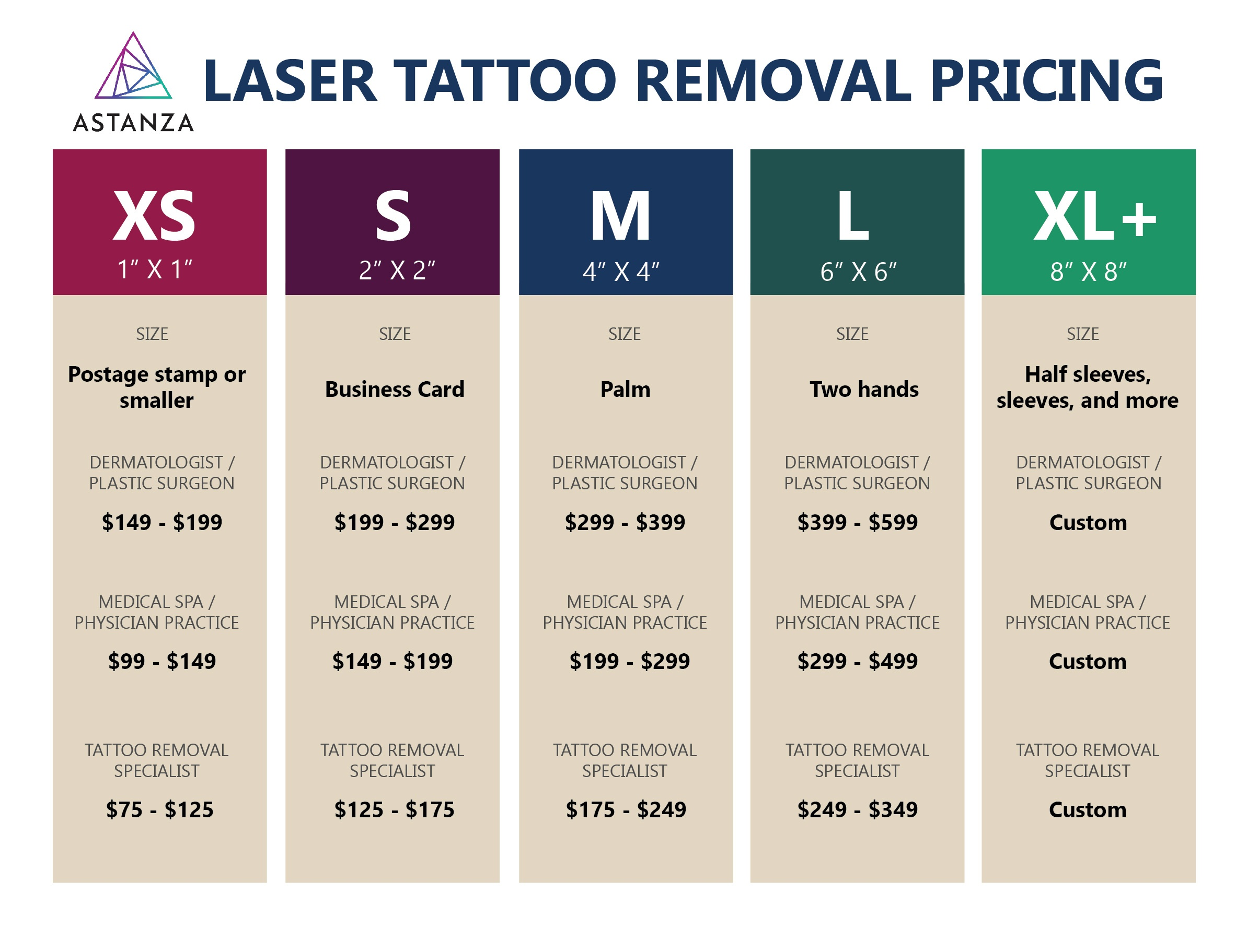 How To Price Laser Tattoo Removal Treatments Ideas And Designs