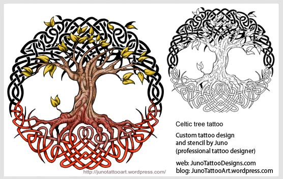 Scottish Tattoos Celtic Armor Tattoos Archives How To Ideas And Designs