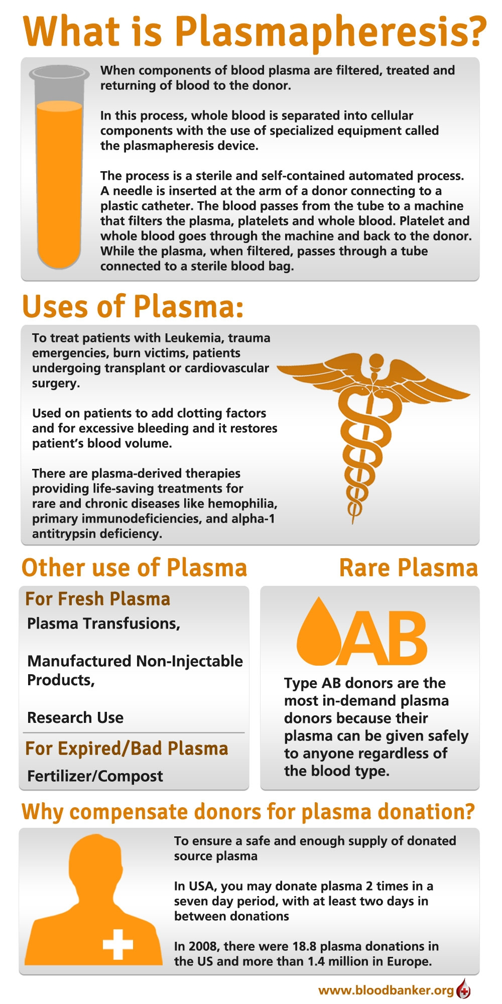 Pros And Cons Of Donating Plasma Hrf Ideas And Designs