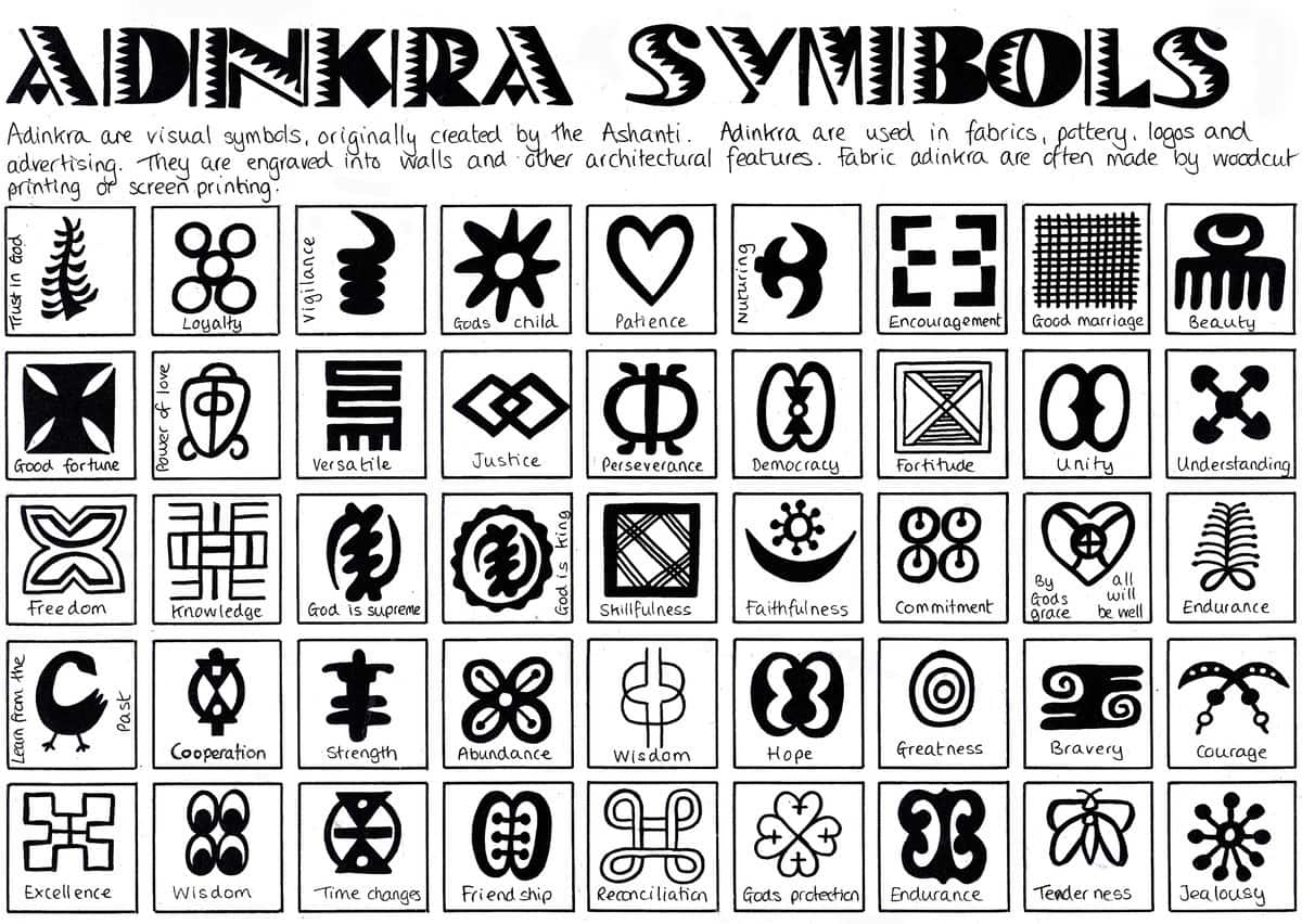 List Of Adinkra Symbols And Their Meaning In Ghana Yen Com Gh Ideas And Designs