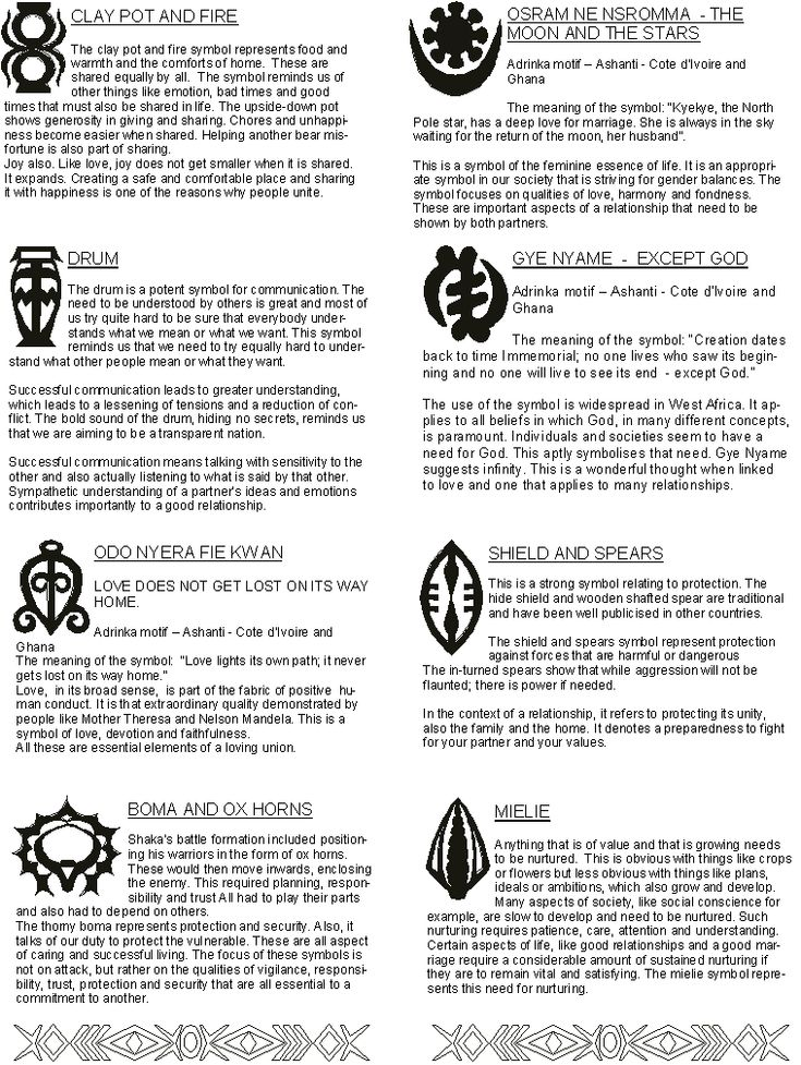 African Symbols And Their Meanings Africa Rising Ideas And Designs