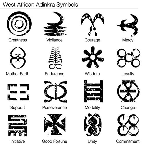 25 Best Ideas About Ancient Symbols On Pinterest Glyphs Ideas And Designs