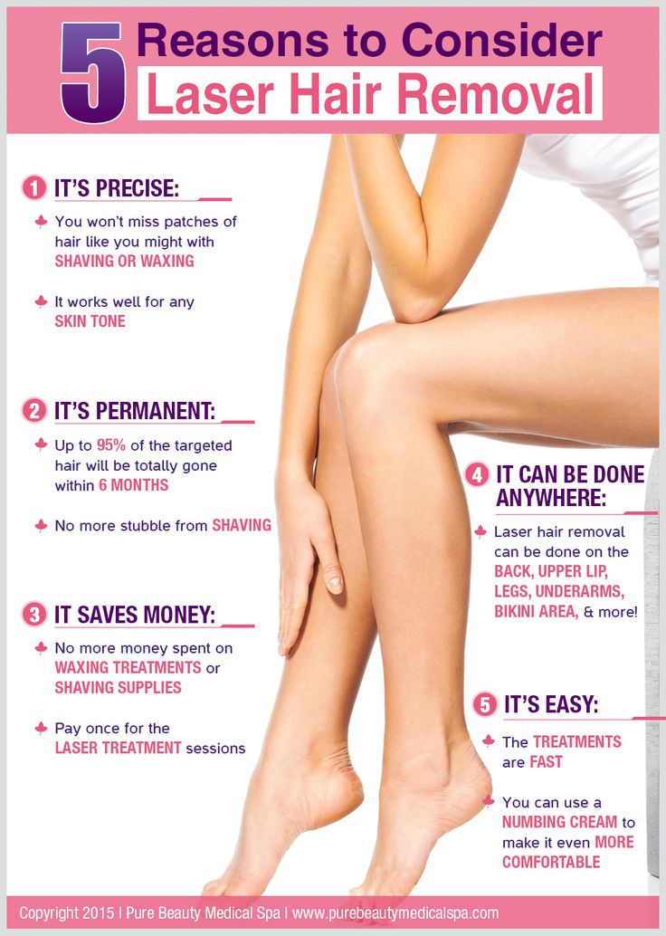 17 Best Ideas About Laser Hair Removal On Pinterest Ideas And Designs