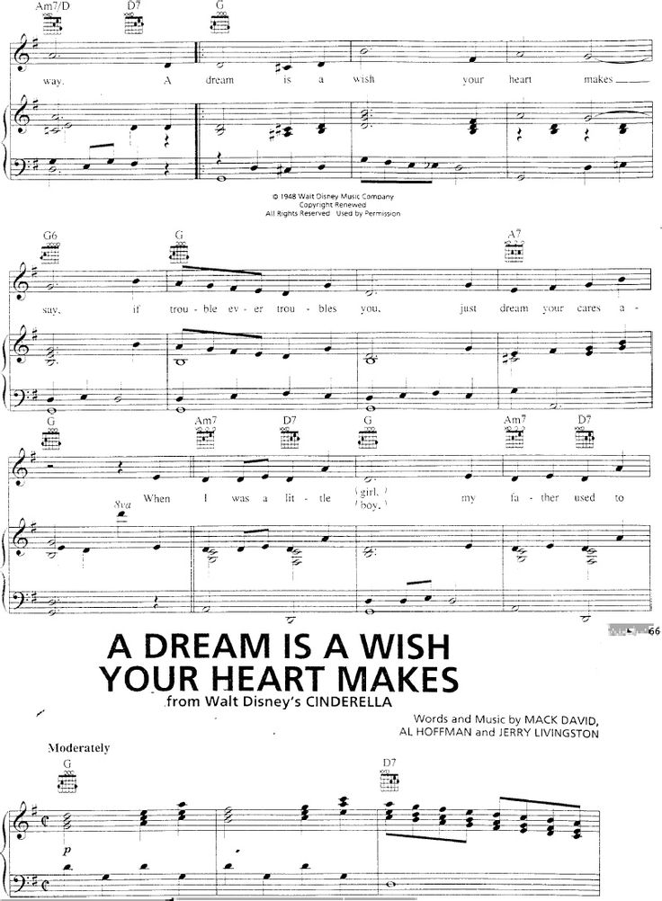 Cinderella A Dream Is A Wish Your Heart Makes Music Ideas And Designs