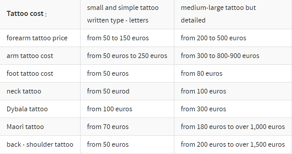 Tattoo Prices Knowing How Much Your Tattoo Will Cost Ideas And Designs