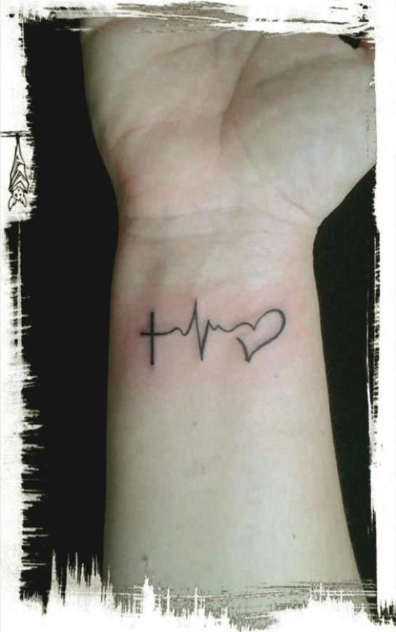 faith tattoo on wrist