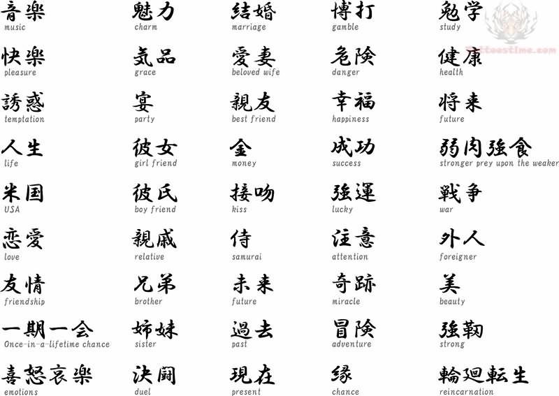 Kanji Tattoo Images & Designs