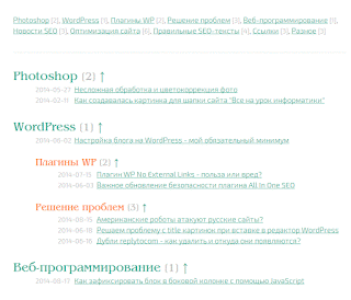 خريطة HTML تم انشاءها بإستخدام اضافة Hierarchical HTML Sitemap