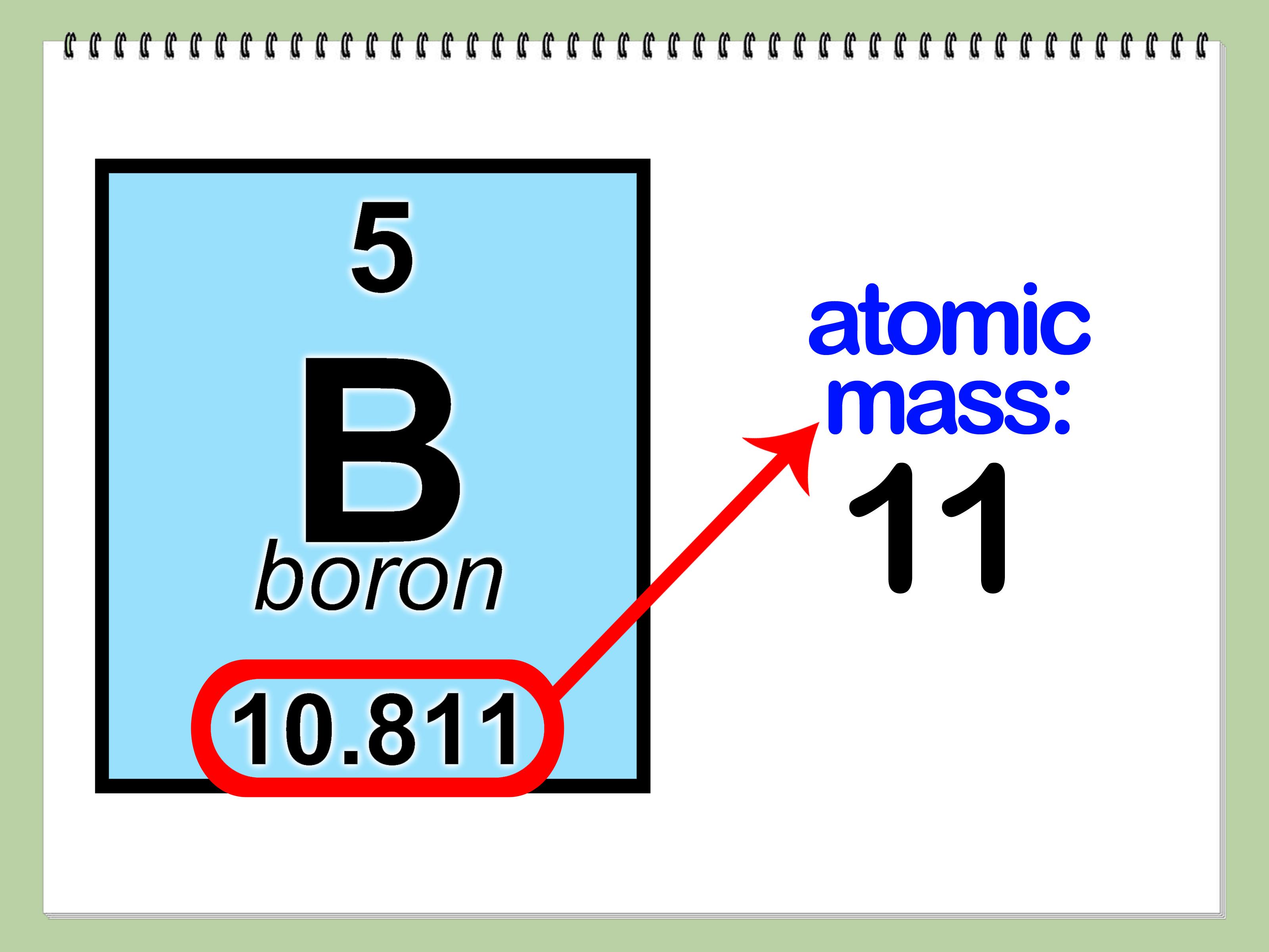 Atoms And Molecules A Kindergarten Perspective