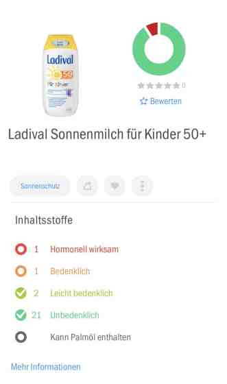 Codecheck Ladival Kindersonnencreme