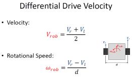 DriveVelocity