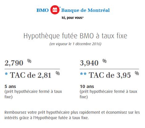 Promotion de taux hypothécaires à la BMO