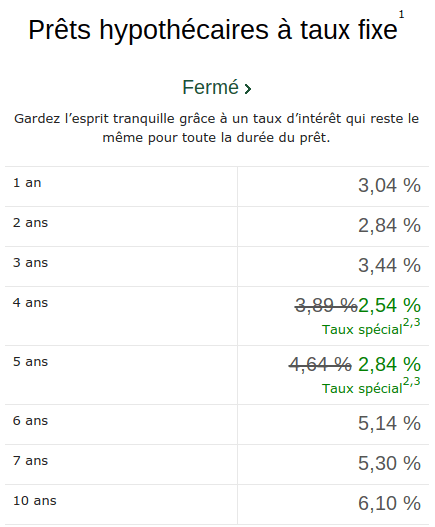 Banque Td Net Taux Hypothecaires Td Canada Tauxhypothecaire Net