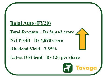 Bajaj Auto FInancials