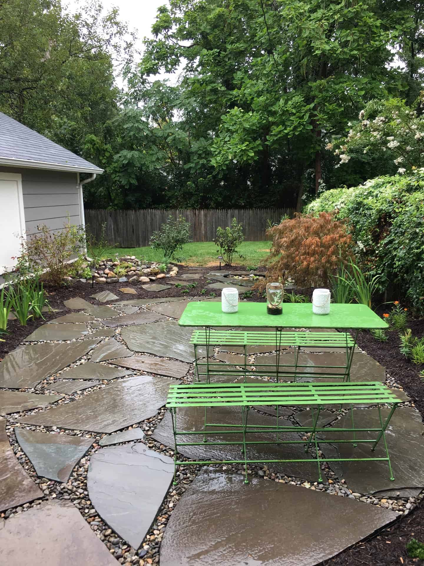 How Much Does Landscaping Cost Landscape Design Installation regarding How Much Does It Cost To Landscape A Backyard