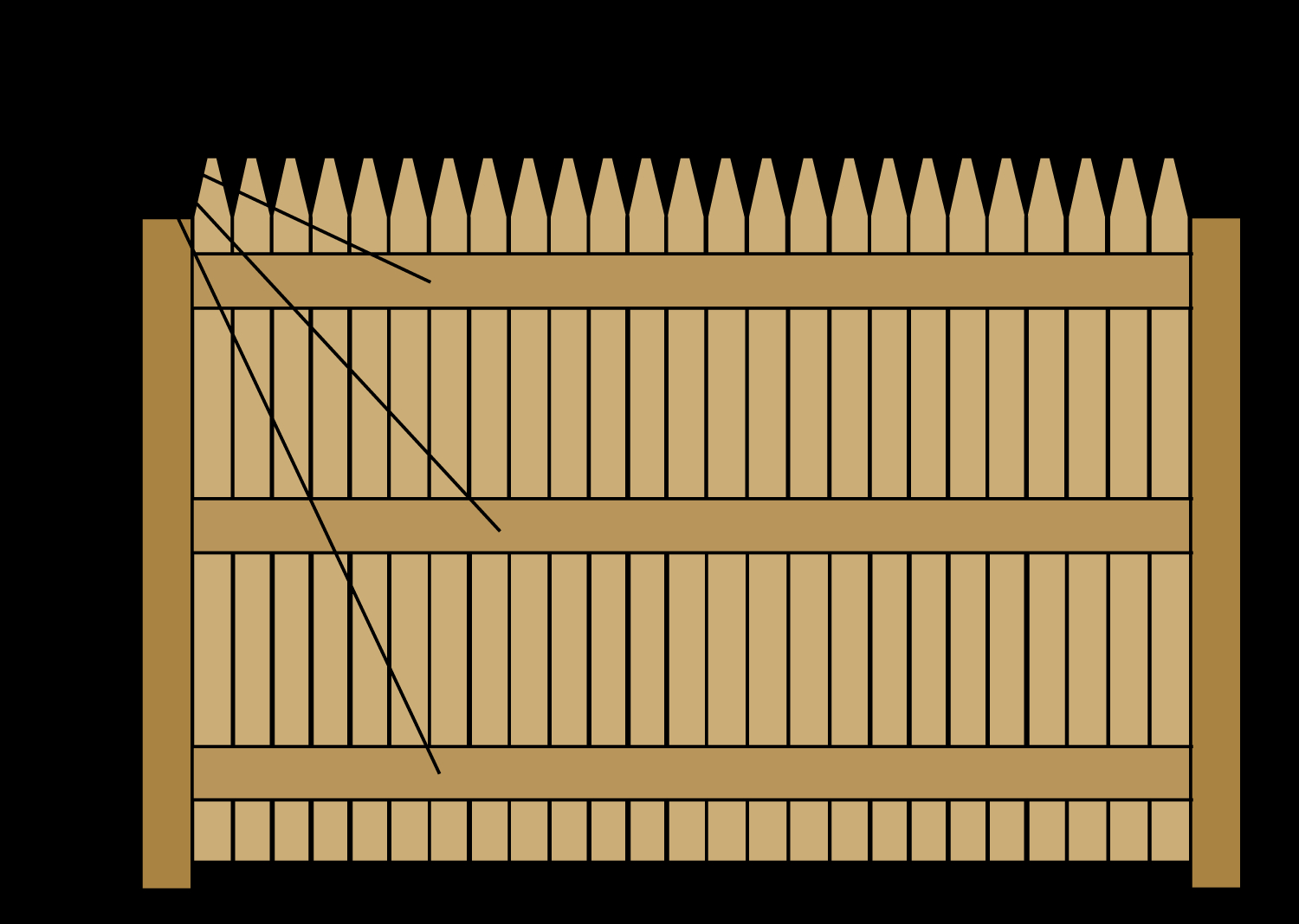 Fence Calculator Estimate Wood Fencing Materials And Post Centers inside 16 Smart Ideas How to Make Backyard Fence Cost Calculator
