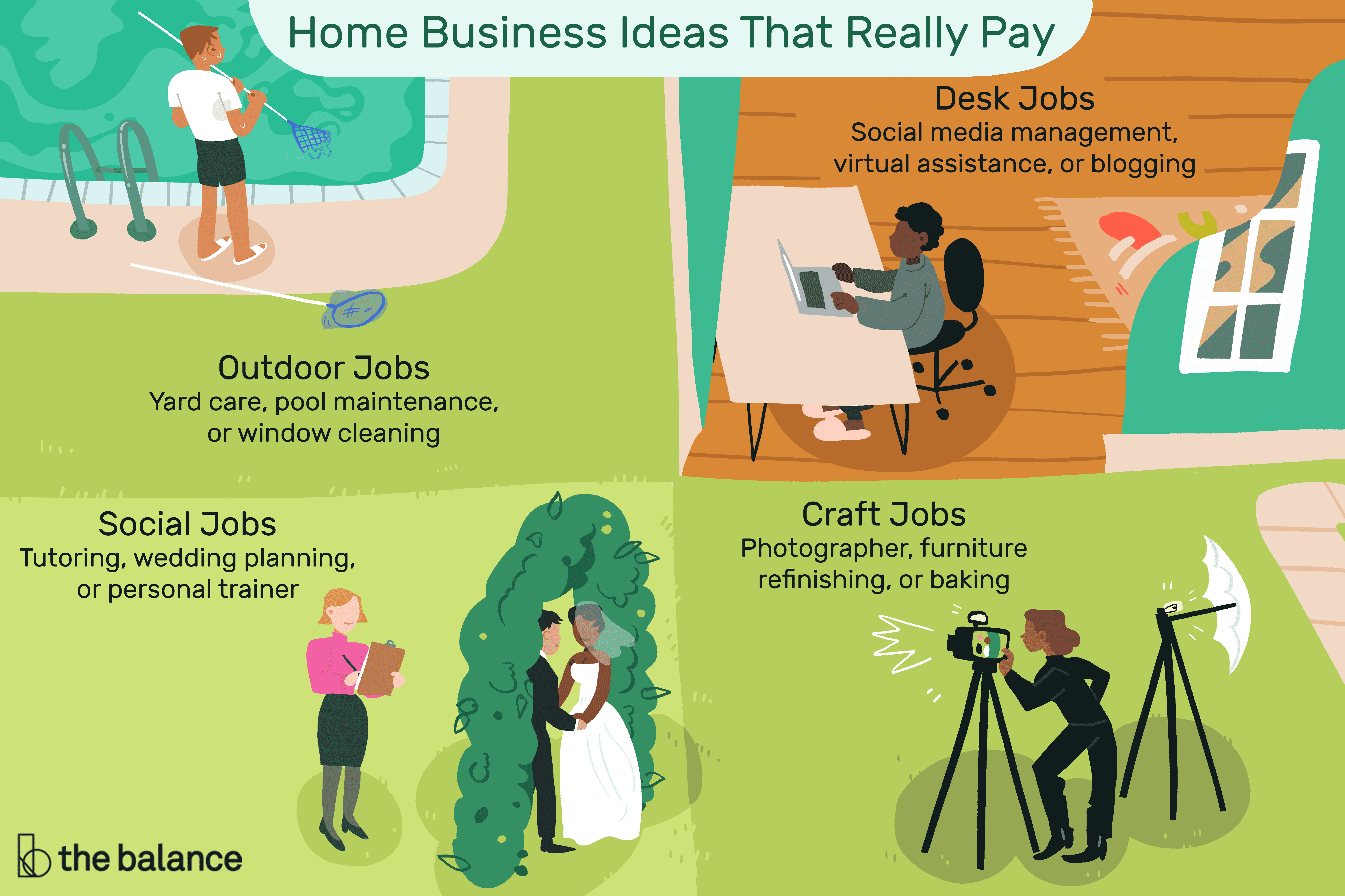 Home Business Ideas That Really Pay in Backyard Business Ideas