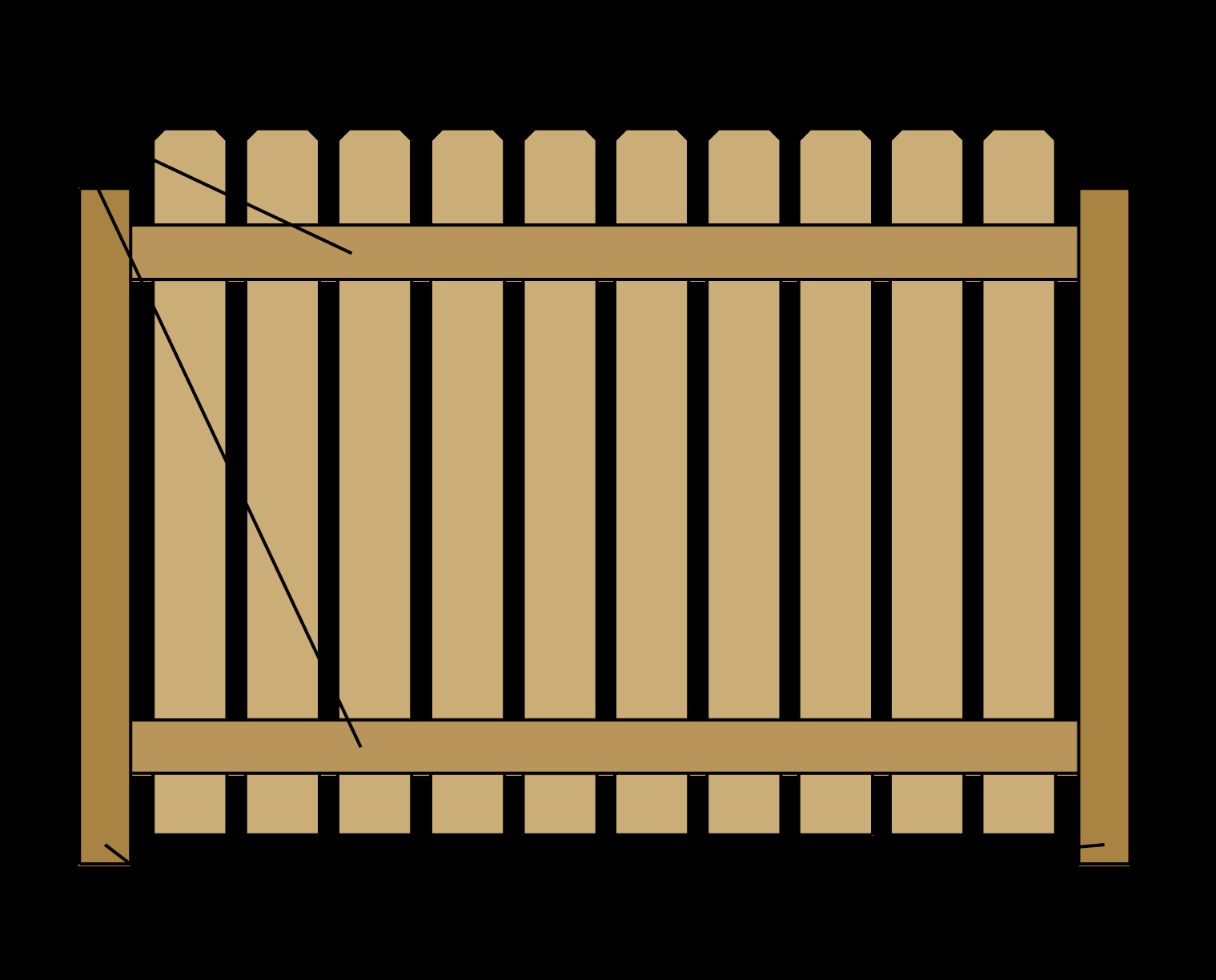 16 Smart Ideas How To Make Backyard Fence Cost Calculator in Cost Of Backyard Fence