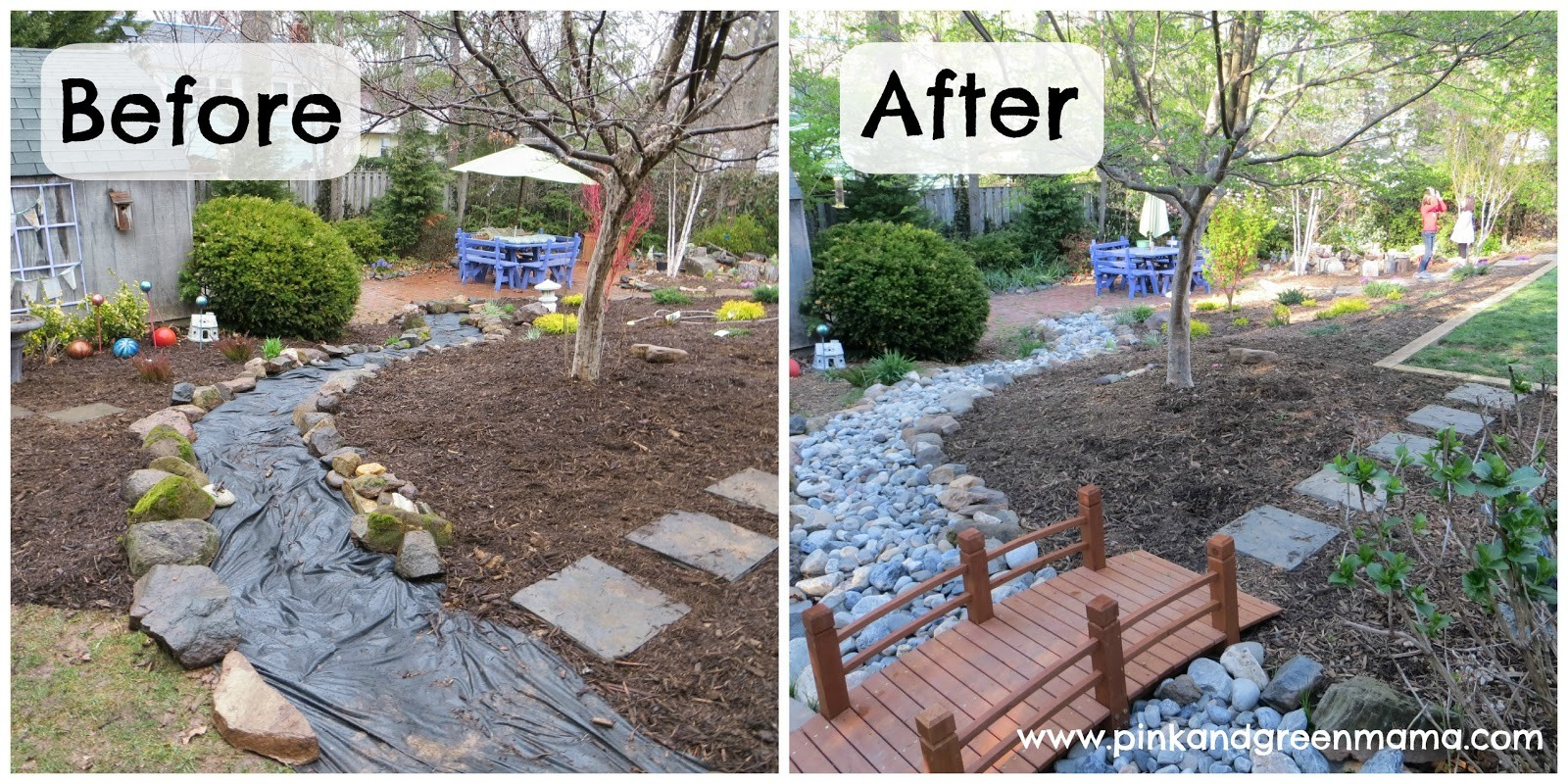 Extremely Beautiful Easy Diy Yard Makeover Ideas That Will throughout Easy Diy Backyard Ideas