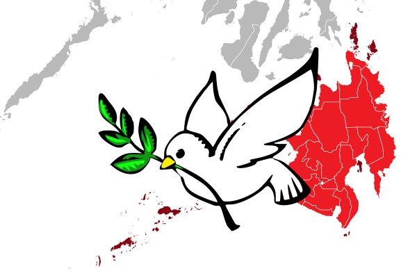 Peace in Mindanao