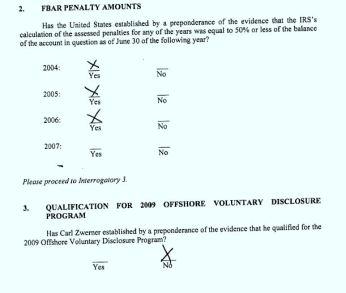 Zwerner Verdict FBAR Penalties