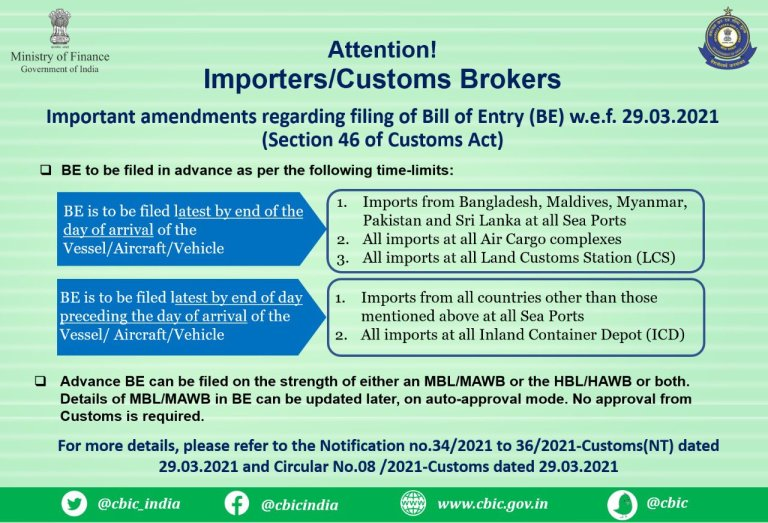 Important amendments regarding filing of Bill of Entry (BE) w.e.f 29.03.2021 (Section 46 of Customs Act, 1962)