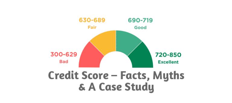Credit Bureau Licensed
