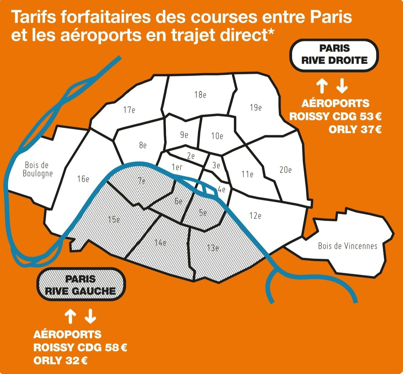 Forfaits aéroports paris