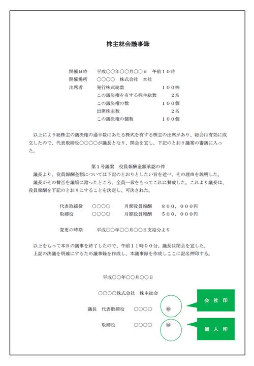 株主総会議事録(役員報酬変更)