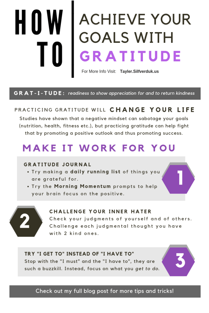 Achieve your Goals with Gratitude - Tayler Silfverduk DTR - #weightlosstips #healthgoals #howtowin #gratitude #thankful #grateful #DTR #dietetics #nutritiontips #mindset #infographic #healthinfographic #positivemindset #loveyourself #selfcare #selflove #keytohappiness #collegestudent #healthylifestyletips #healthylifestyle