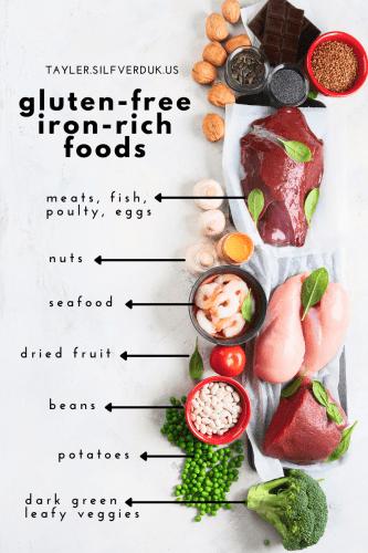 Gluten-free Iron Rich Foods, Gluten-Free Iron Rich Recipes, Gluten-Free Iron Fortified Foods - Tayler Silfverduk, celiac dietitian