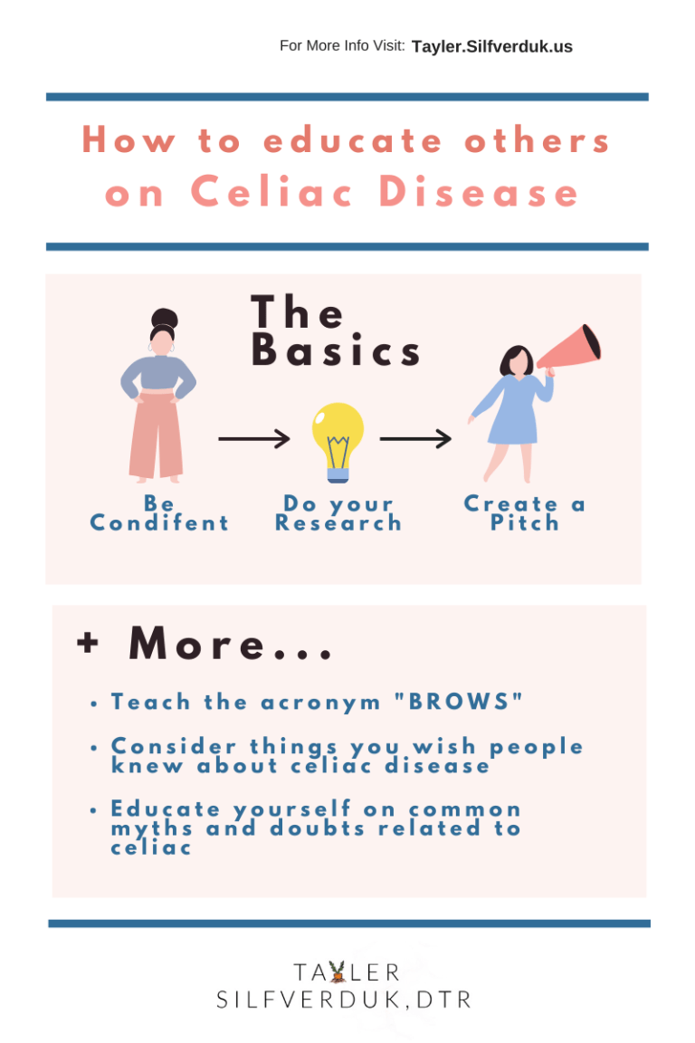 How to educate others on celiac disease - Tayler Silfverduk, DTR - celiac disease awareness, celiac disease advocacy, how to teach others about celiac disease, spreading awareness about celiac disease