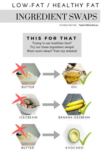 Low-Fat and Healthy Fat Options - Healthy ingredient swaps and tips - Tayler Silfverduk - How to limit your fat intake. How to eat more healthy fats. #teamgoodfat #healthyfats #lowfat #reducedfat #ingredientswaps #healthyswaps #DTR #Dietetics #RD2BE #foodhacks #recipehacks #upgradeyourrecipe