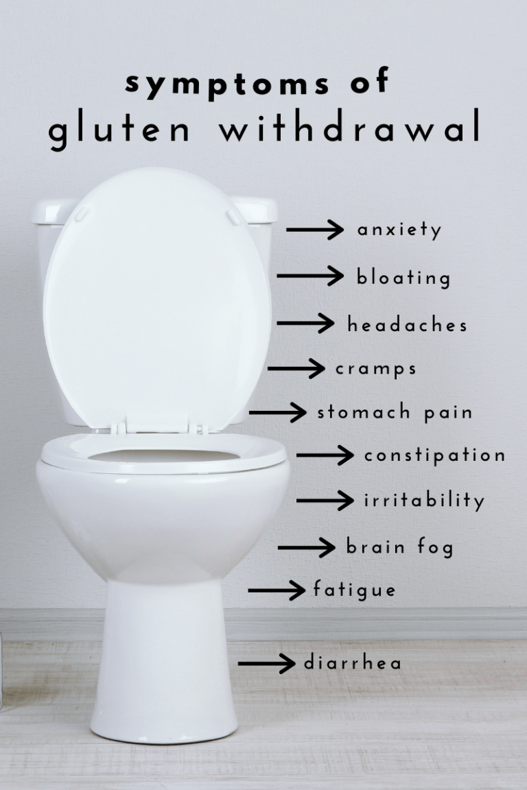 Symptoms of Gluten Withdrawal - How long does gluten last in your system? How long does gluten withdrawal last? Not Feeling Better After Going Gluten-Free for Celiac Here's why... Why You're not Feeling Better After a Celiac Diagnosis - Tayler Silfverduk, celiac dietitian