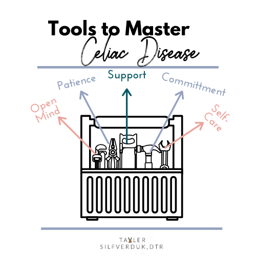 Tools to Master Celiac Disease