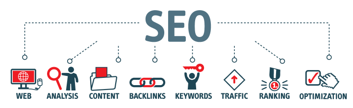 Search Engine Optimization List of Tasks Graphic