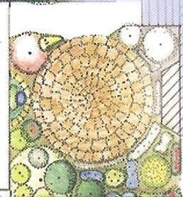 Taylor Made Landscape Design