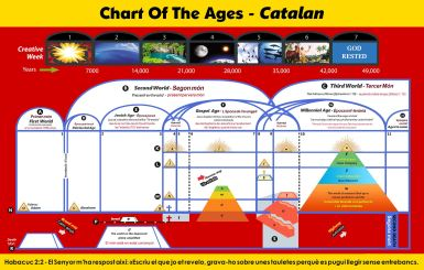 Chart Of The Ages - Catalan