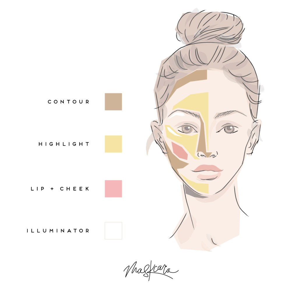 Maskcara Beauty, How to HAC, contour tutorial