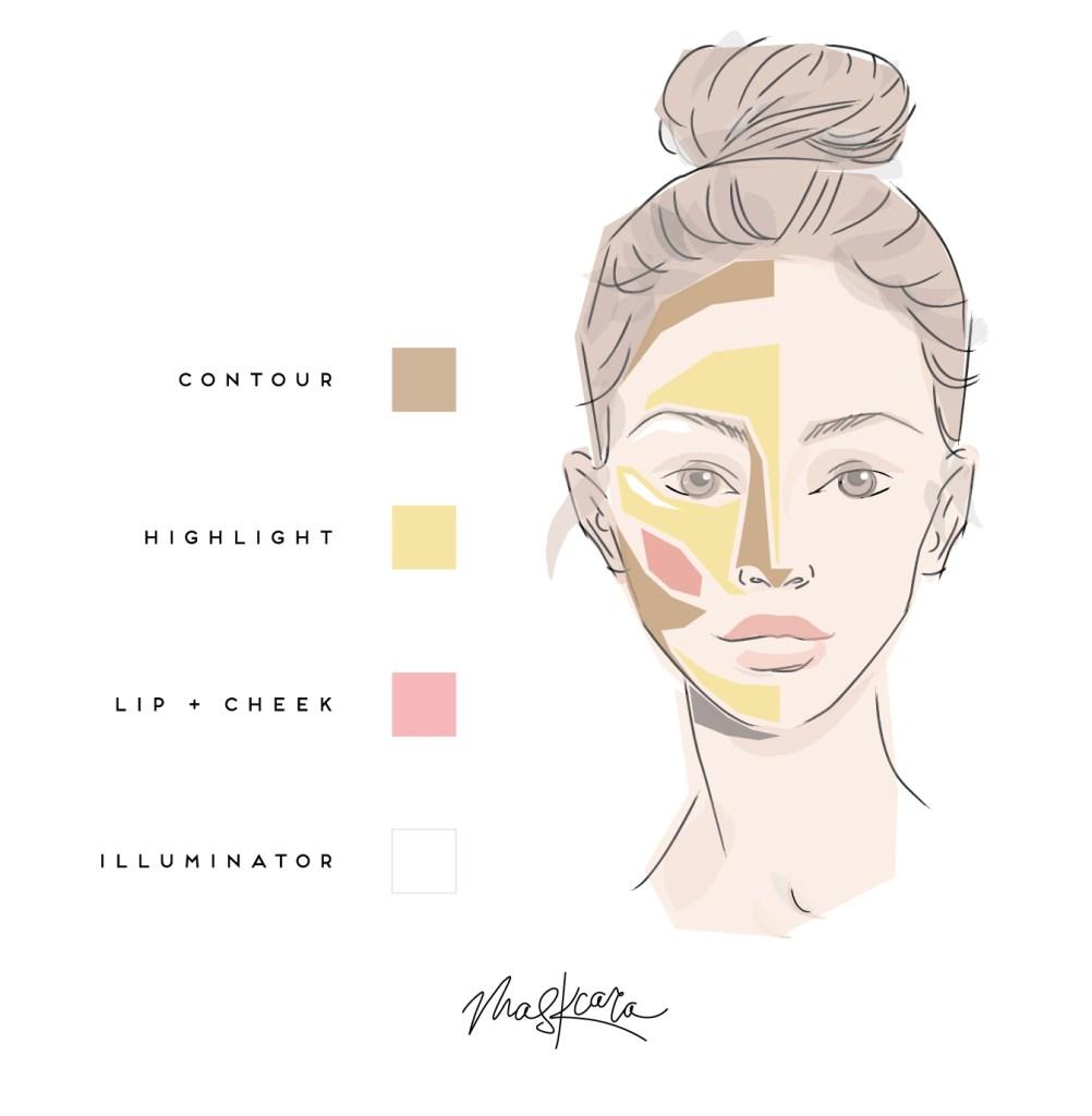 how to hac tutorial, maskcara beauty, contour