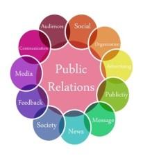 Color diagram illustration of Public Relation