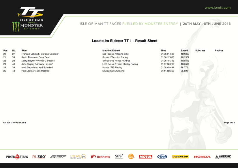 2018 Isle of Man TT : Locate.IM Sidecar Race 1 Results 02/06/2018