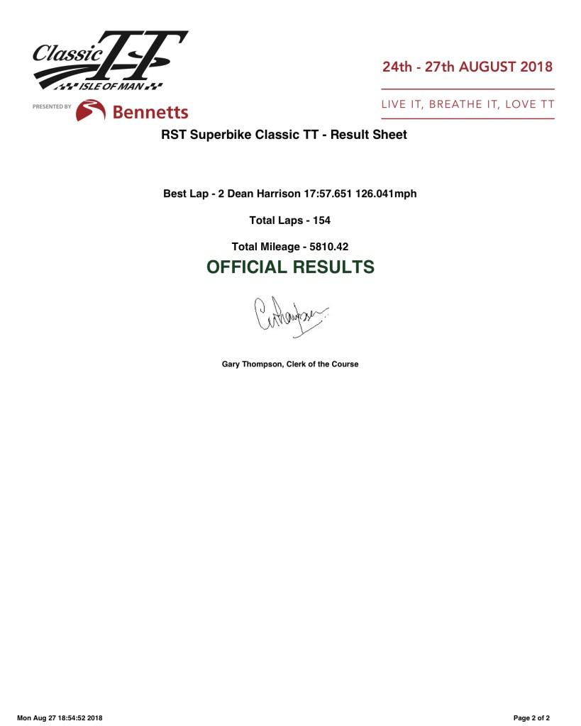 RST Superbike Classic TT Results
