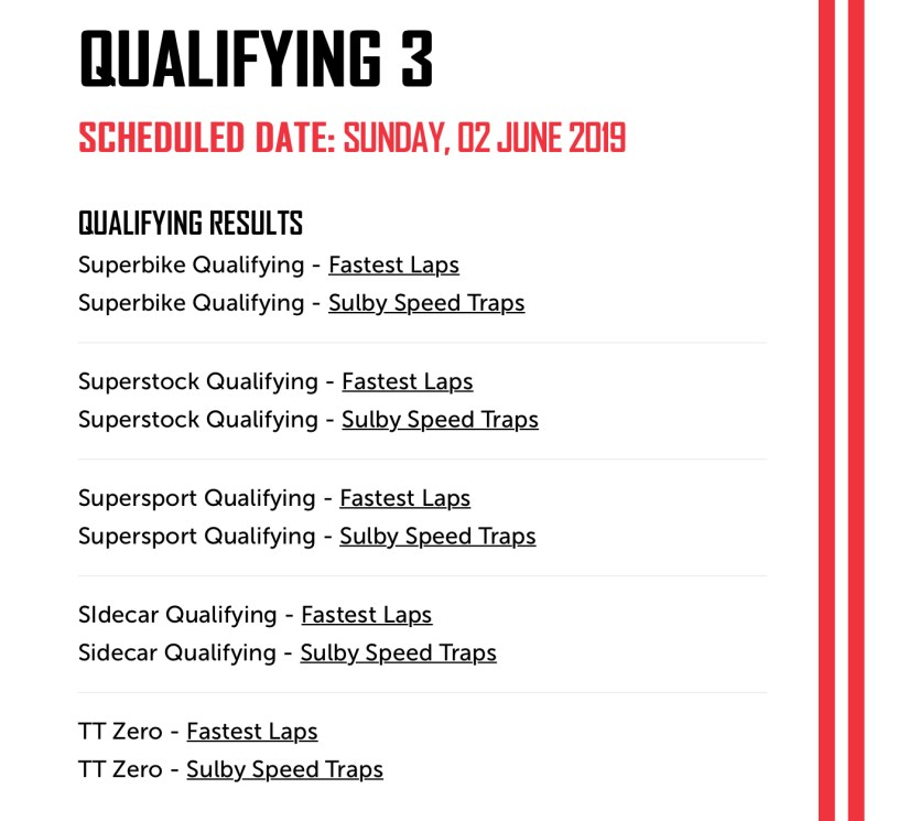 2019 TT Results : Qualifying 3