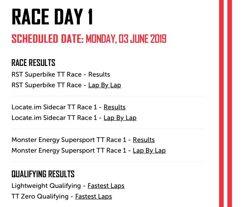 2019 TT Results : Race Day 1