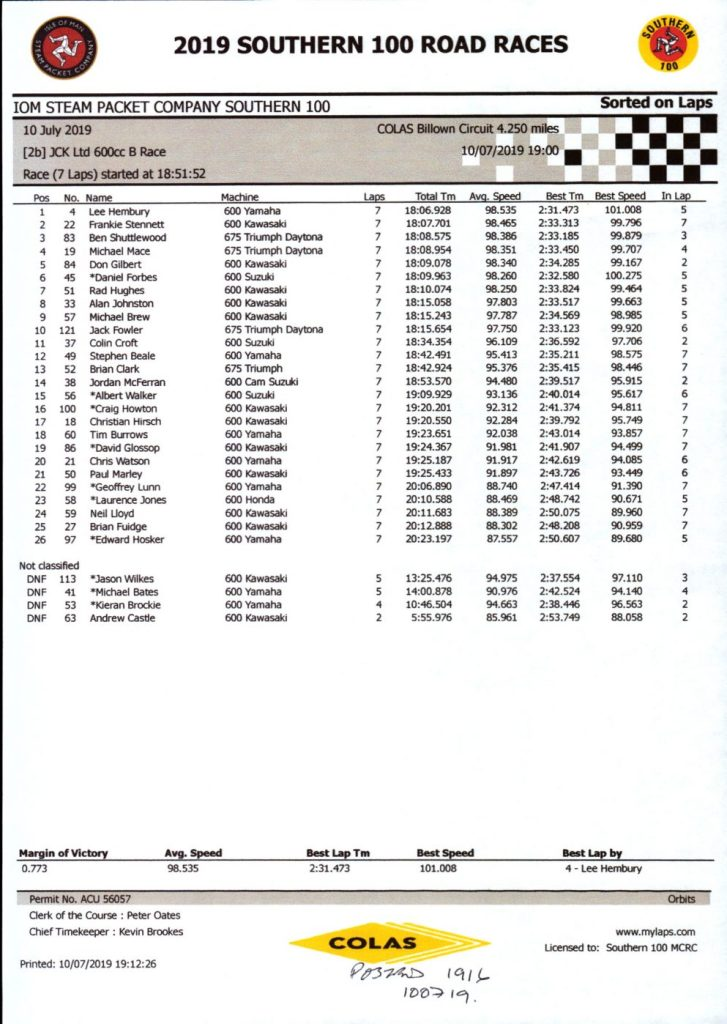 JCK Ltd 600cc B Race 1