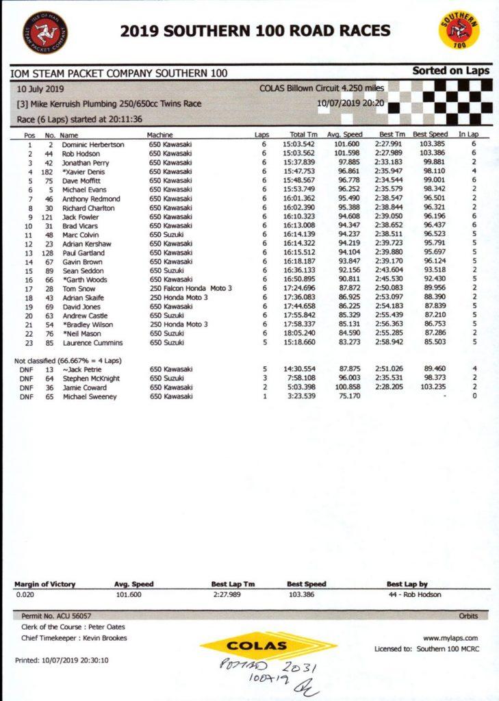Mike Kerruish Plumbing 250/650cc Race