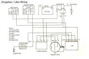 CT70 K0 Wiring Diagram with Color Codes Images  Frompo