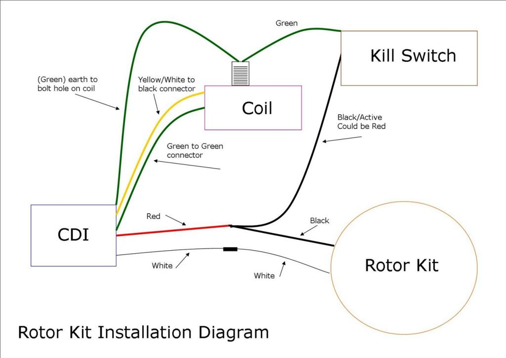 Inner Rotor Wiring Info Image 2?resize=640%2C453&ssl=1 pit bike wiring diagram kick start hobbiesxstyle wiring diagram for electric start pit bike at bakdesigns.co