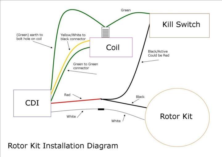 pit bike cdi wiring diagram detailed schematics